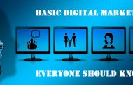 what is digital marketing : A basic guide