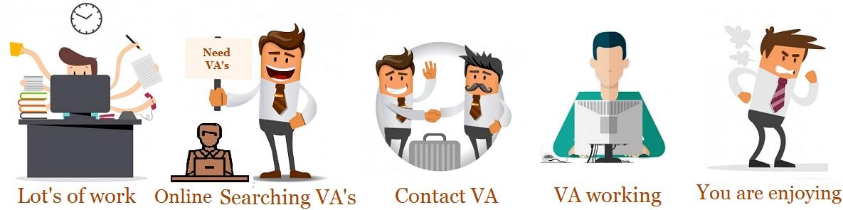 Virtual-assistance-help