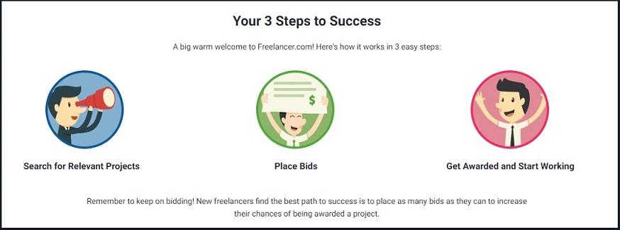 freelancer-success-register