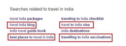 google-search-term