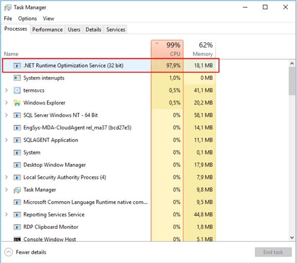 Causes .NET Runtime Optimization Service to have High CPU Usage